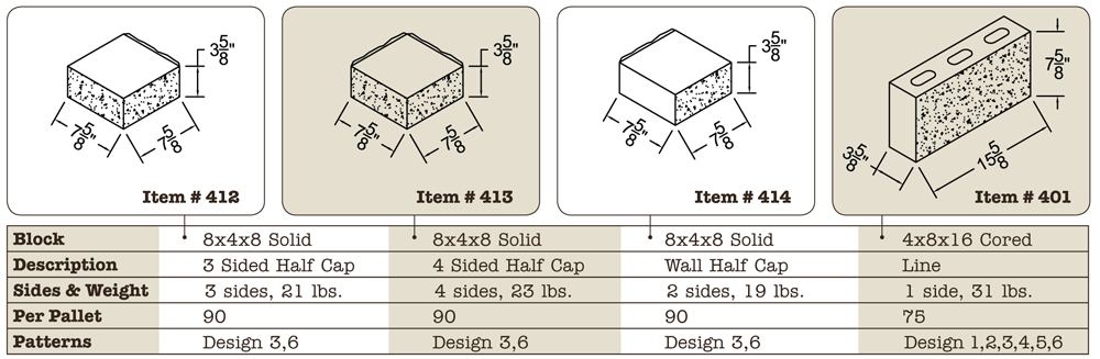 Rock Face block styles sheet 01c
