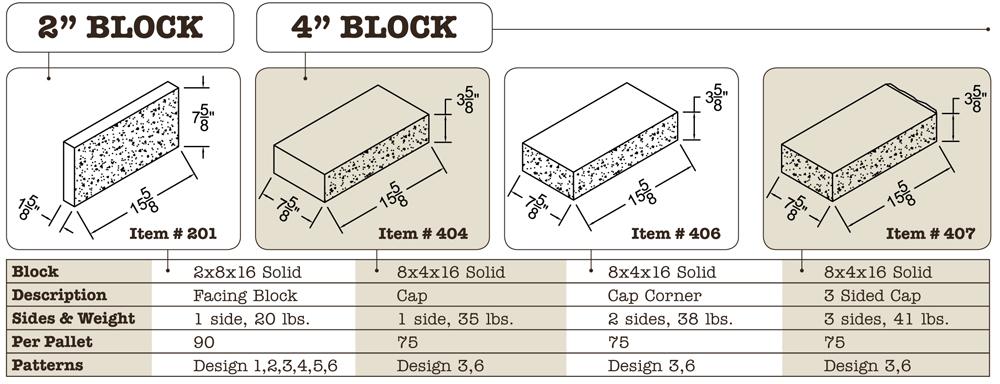 Rock face block types sheet_01a