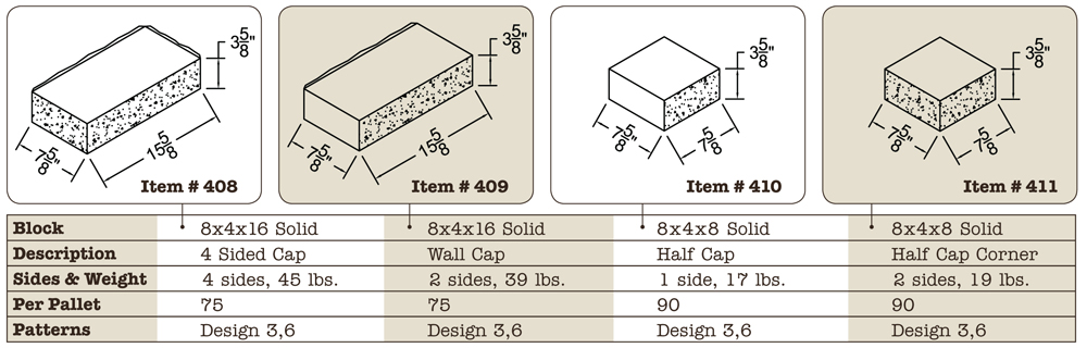 Rock face block types sheet 01b