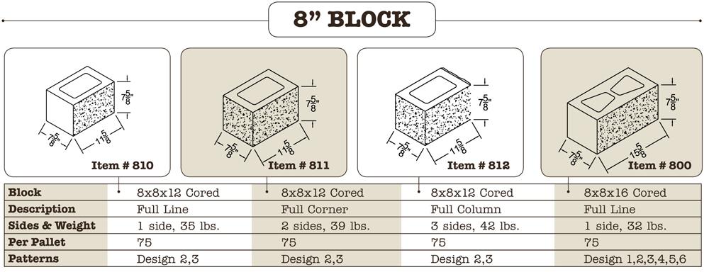 rock face block style sheet_02a