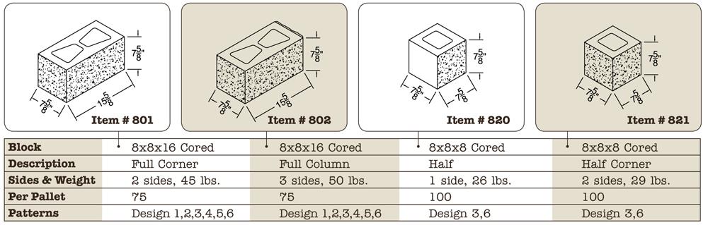 rock face block style sheet 02b