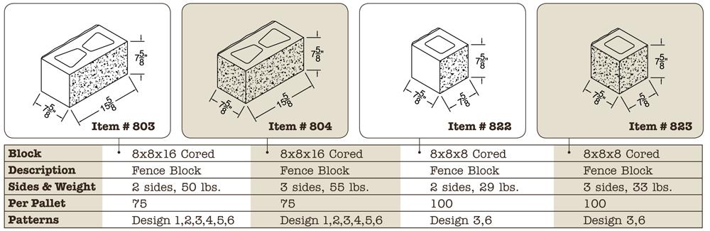 rock face block style sheet 02c